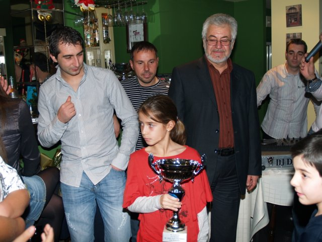 Party 13.12.2008